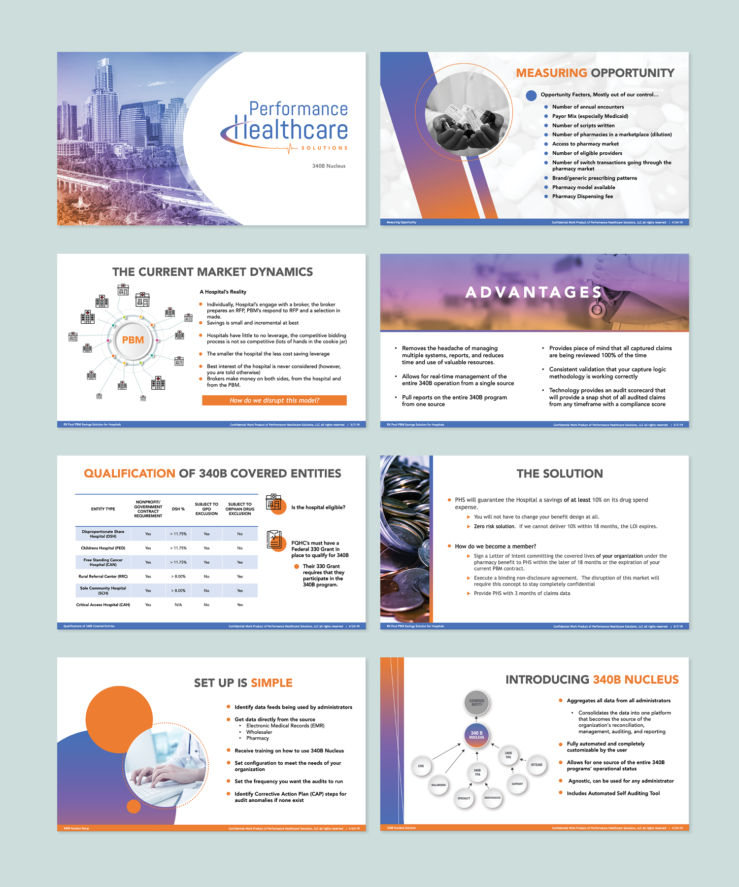 performance healthcare business cards